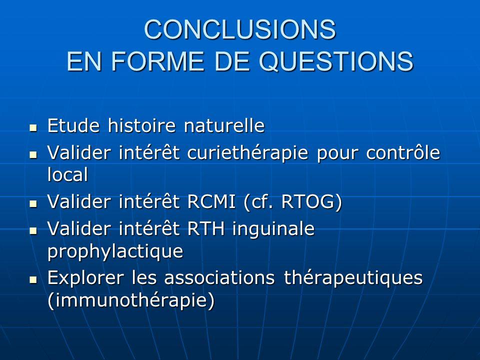 CONCLUSIONS EN FORME DE QUESTIONS
