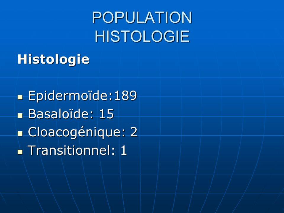 POPULATION HISTOLOGIE