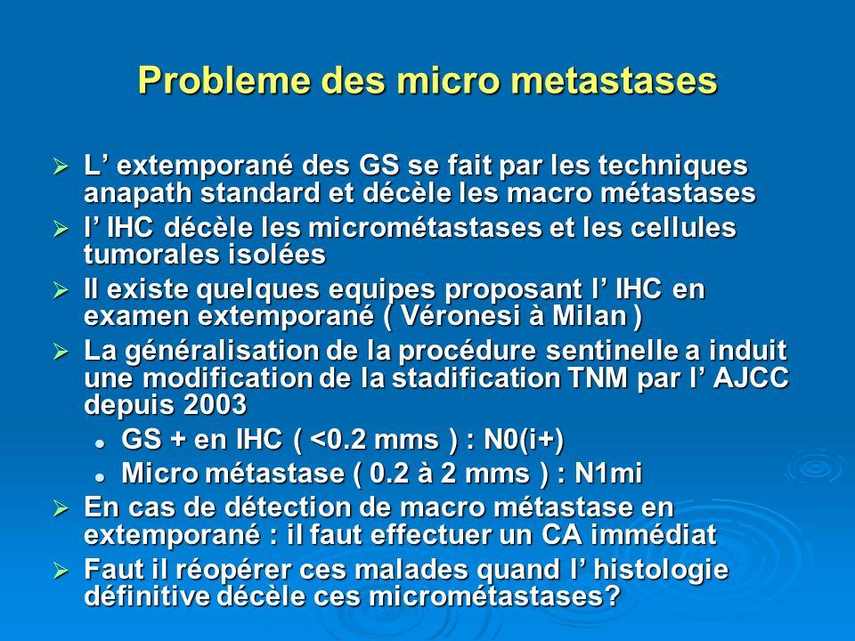 Probleme des micro metastases
