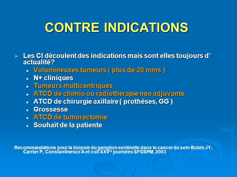 CONTRE INDICATIONS Les CI découlent des indications mais sont elles toujours d' actualité Volumineuses tumeurs ( plus de 20 mms )