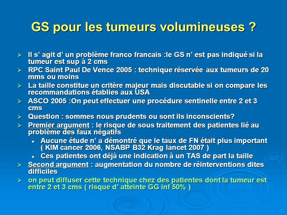 GS pour les tumeurs volumineuses