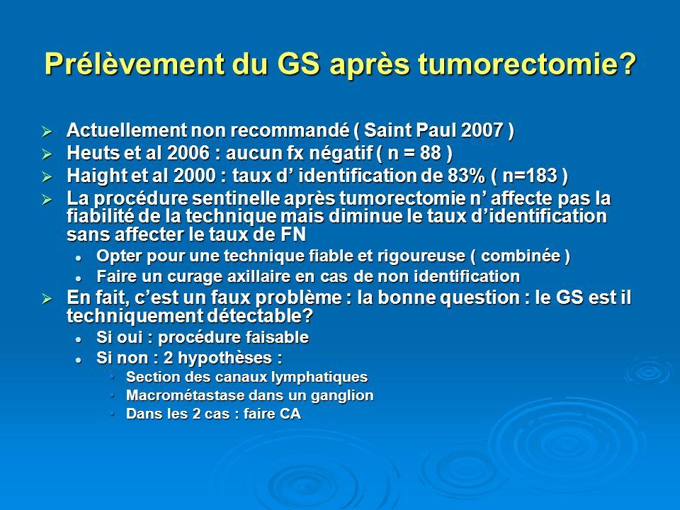 Prélèvement du GS après tumorectomie