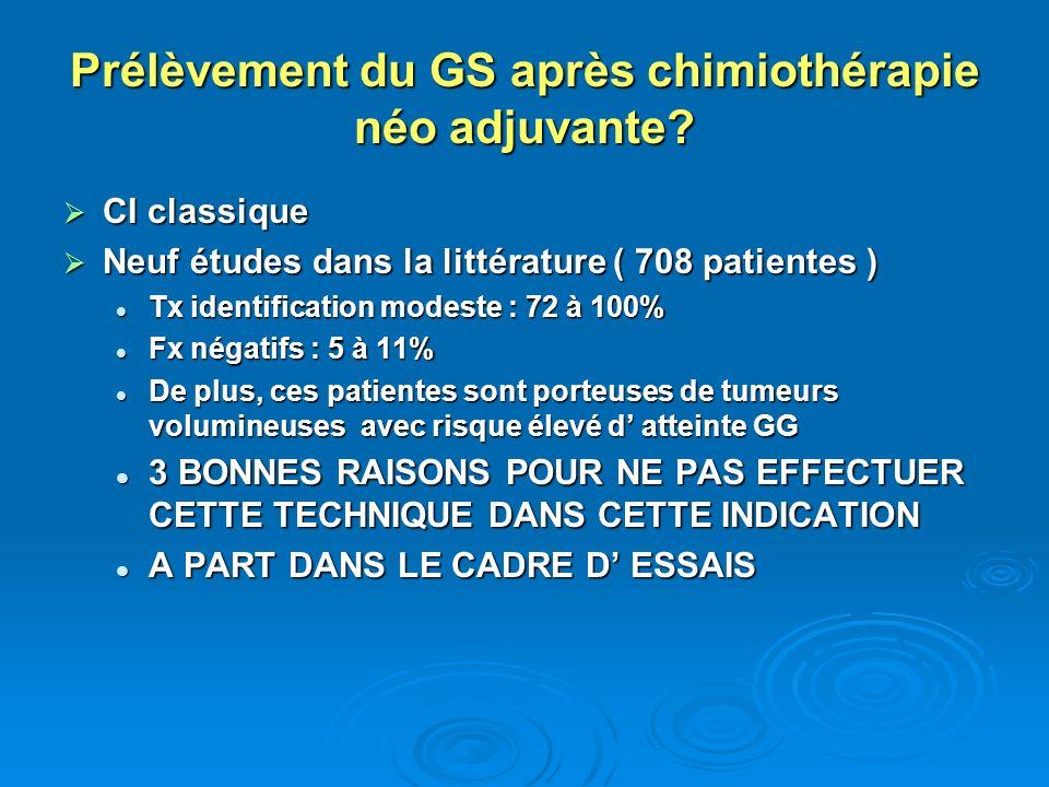 Prélèvement du GS après chimiothérapie néo adjuvante