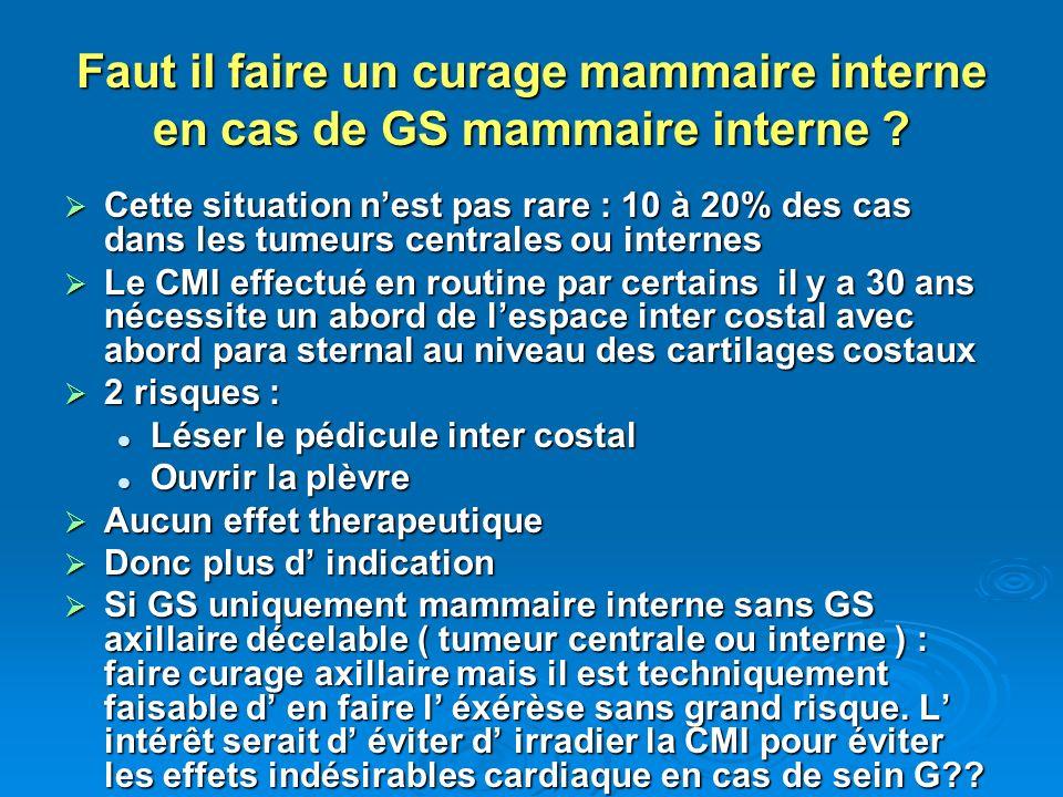 Faut il faire un curage mammaire interne en cas de GS mammaire interne
