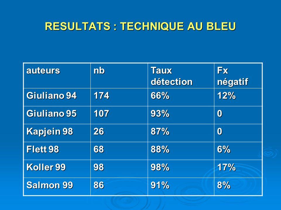 RESULTATS : TECHNIQUE AU BLEU