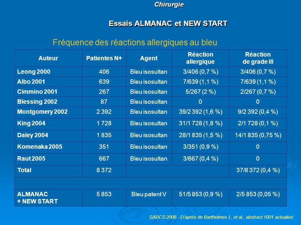 Chirurgie Essais ALMANAC et NEW START