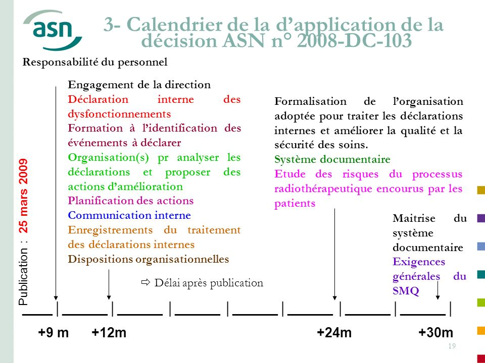 3- Calendrier de la d'application de la décision ASN n° 2008-DC-103