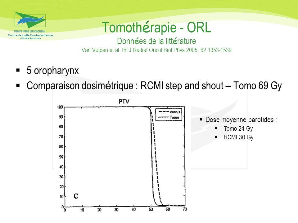 Tomothérapie - ORL Données de la littérature Van Vulpen et al