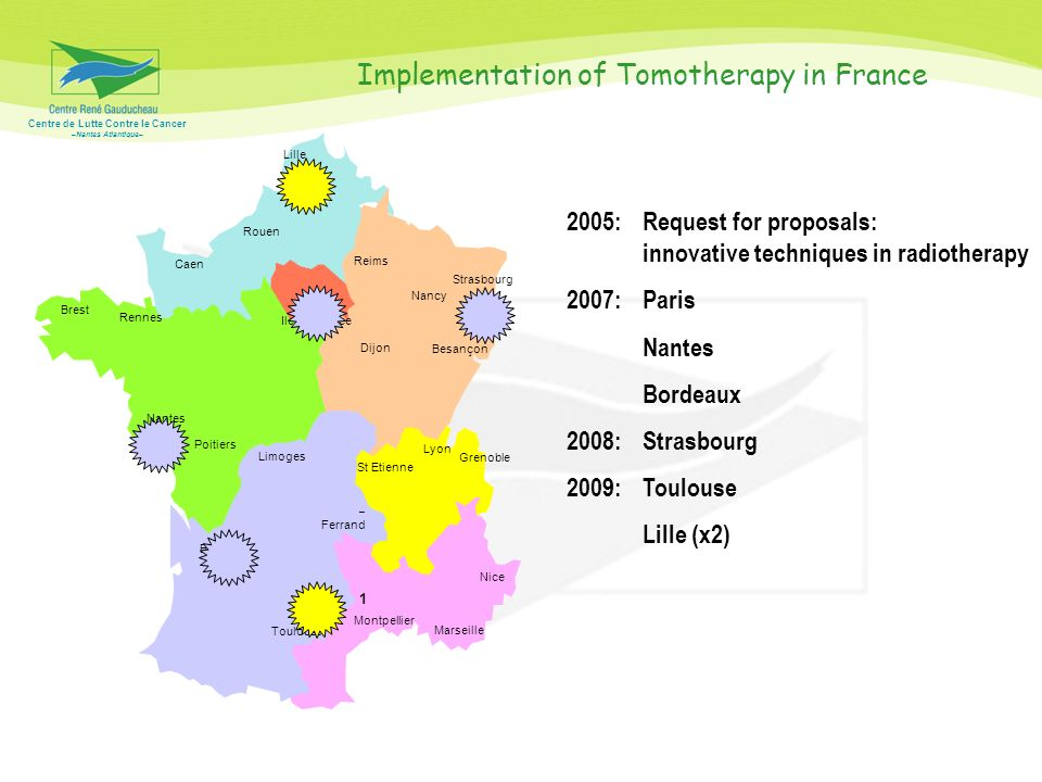 Implementation of Tomotherapy in France