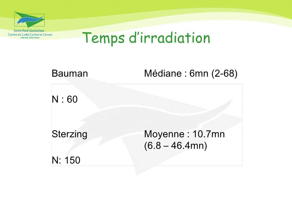 Temps d'irradiation Bauman Médiane : 6mn (2-68) N : 60 Sterzing