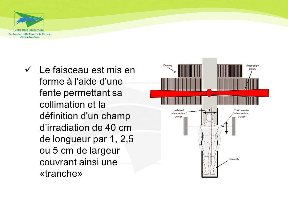 Le faisceau est mis en forme à l aide d une fente permettant sa collimation et la définition d un champ d'irradiation de 40 cm de longueur par 1, 2,5 ou 5 cm de largeur couvrant ainsi une «tranche»