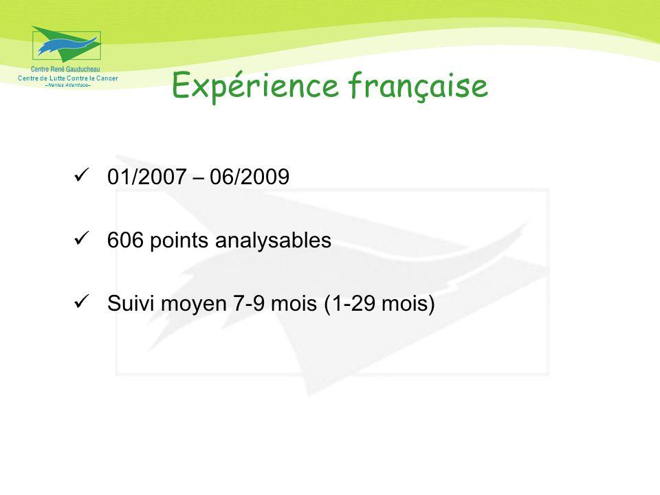 Expérience française 01/2007 – 06/2009 606 points analysables