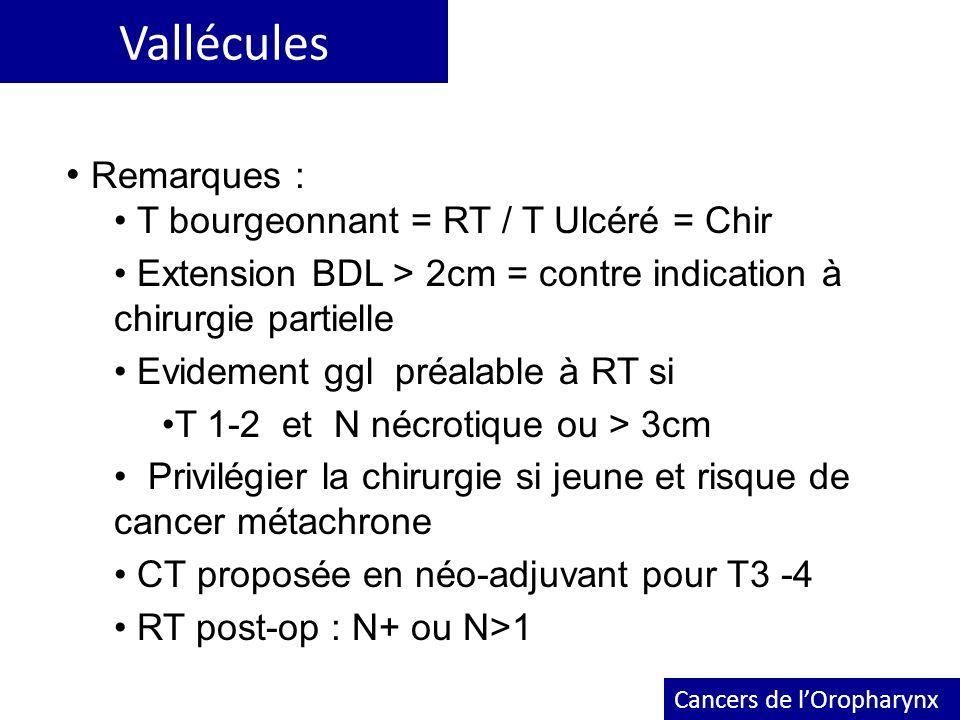 Vallécules Remarques : T bourgeonnant = RT / T Ulcéré = Chir