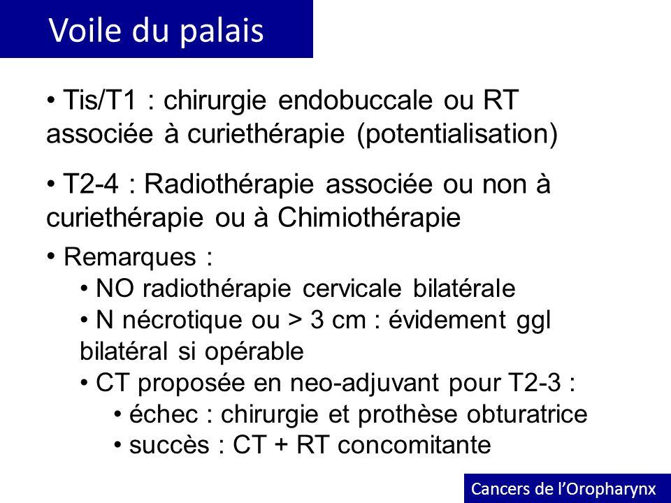 Voile du palais Tis/T1 : chirurgie endobuccale ou RT associée à curiethérapie (potentialisation)