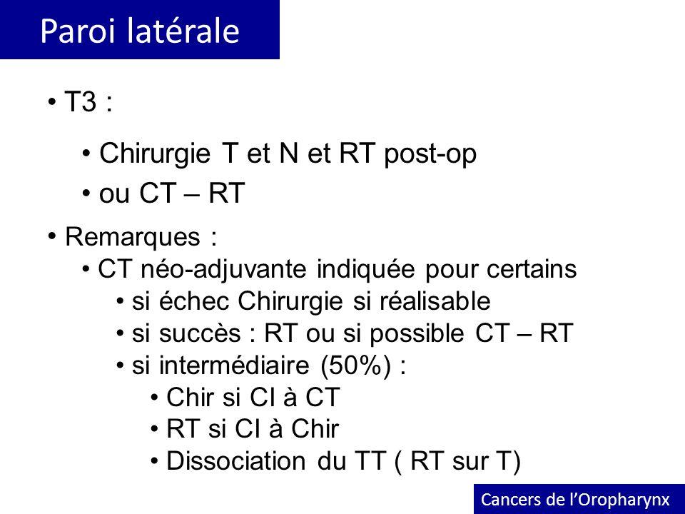 Paroi latérale T3 : Chirurgie T et N et RT post-op ou CT – RT