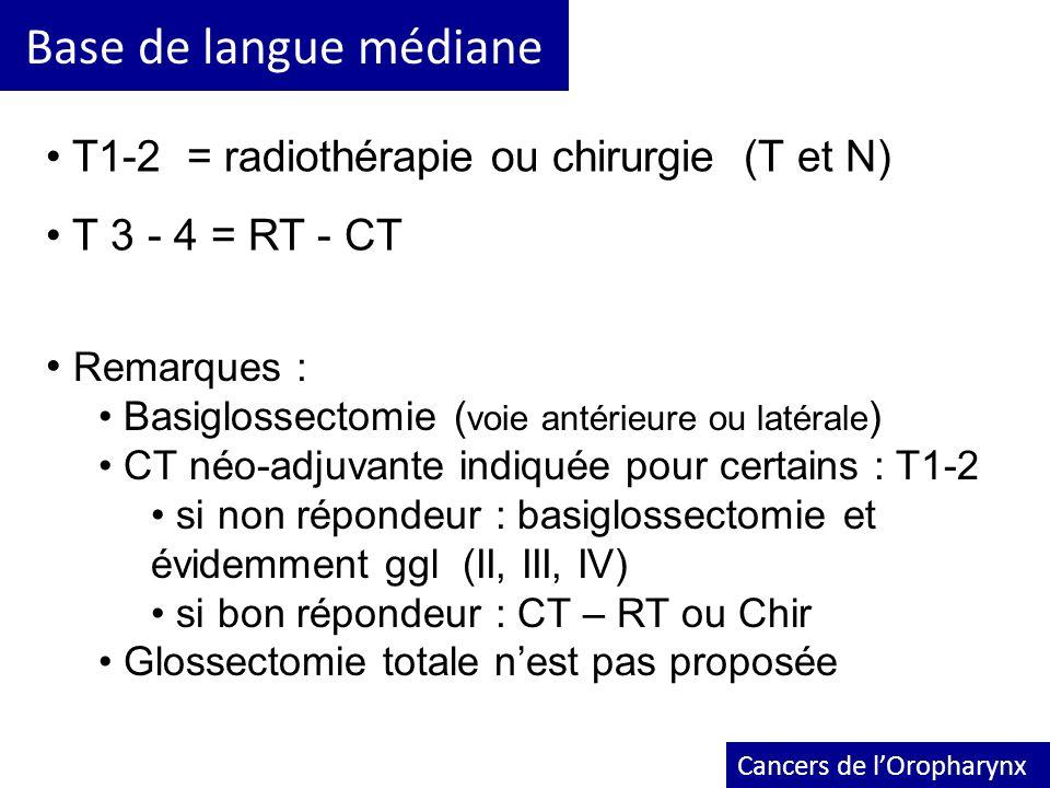 Base de langue médiane T1-2 = radiothérapie ou chirurgie (T et N)