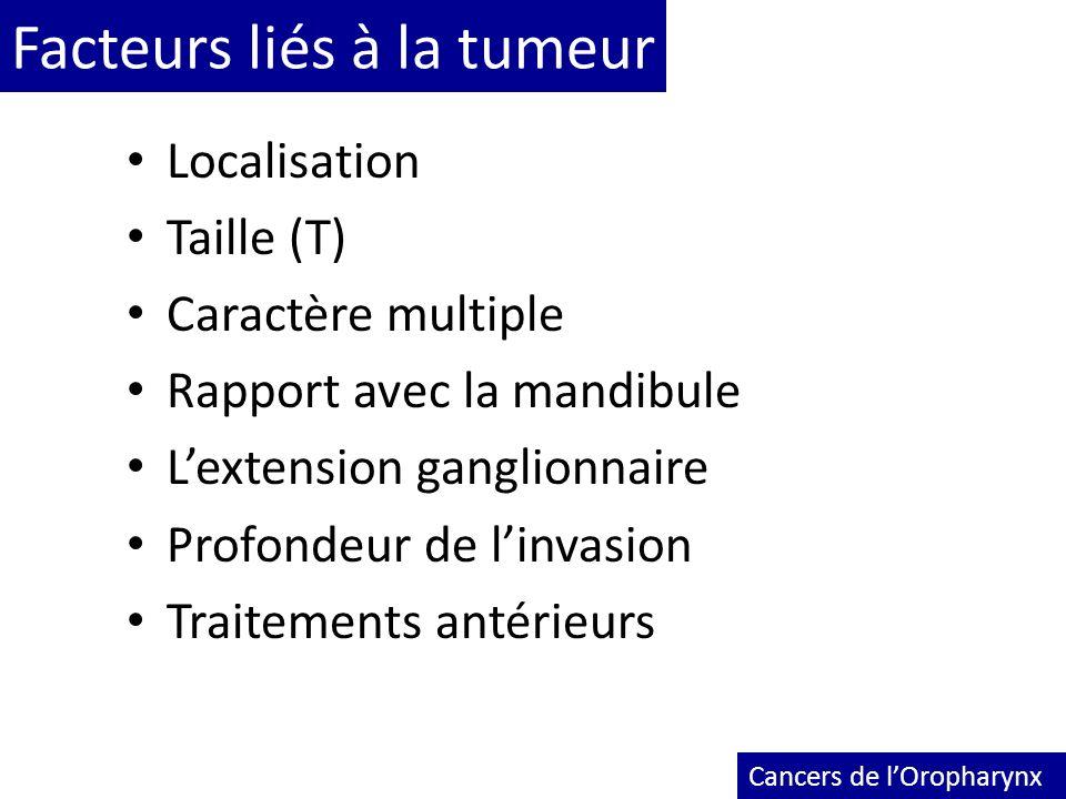 Facteurs liés à la tumeur