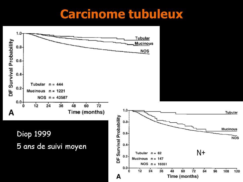 Carcinome tubuleux N- Diop 1999 5 ans de suivi moyen N+