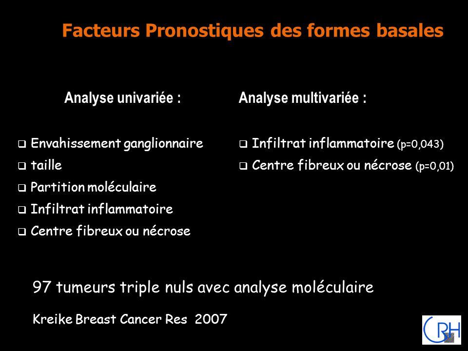 Facteurs Pronostiques des formes basales