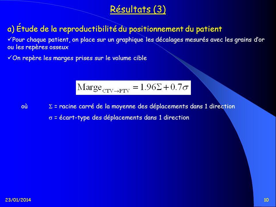 Résultats (3) a) Étude de la reproductibilité du positionnement du patient.