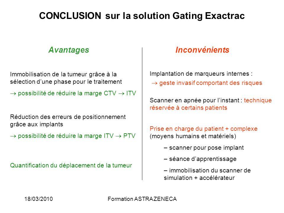 CONCLUSION sur la solution Gating Exactrac