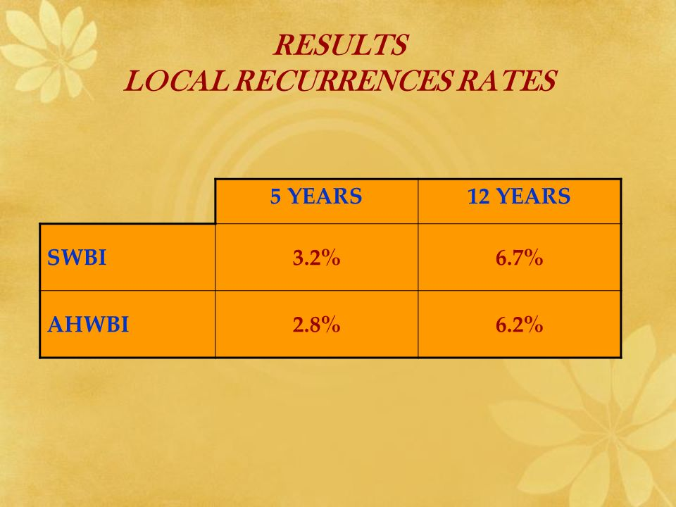 RESULTS LOCAL RECURRENCES RATES