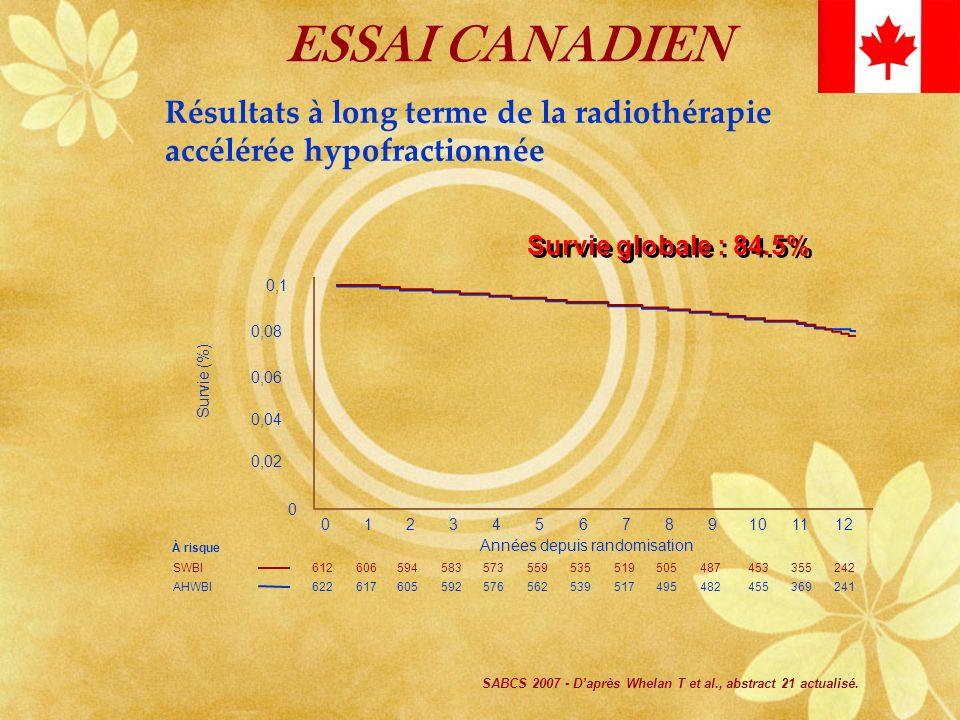ESSAI CANADIENRésultats à long terme de la radiothérapie accélérée hypofractionnée. Survie globale : 84.5%