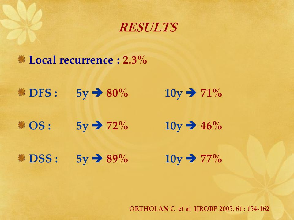 RESULTS Local recurrence : 2.3% DFS : 5y  80% 10y  71%