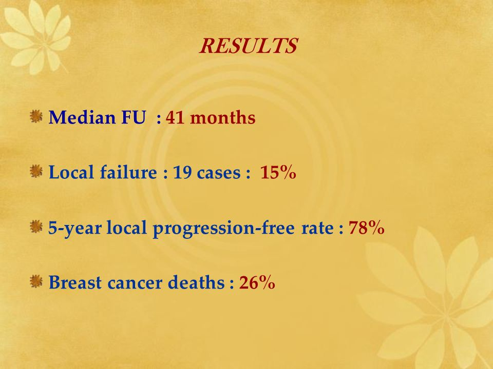 RESULTS Median FU : 41 months Local failure : 19 cases : 15%