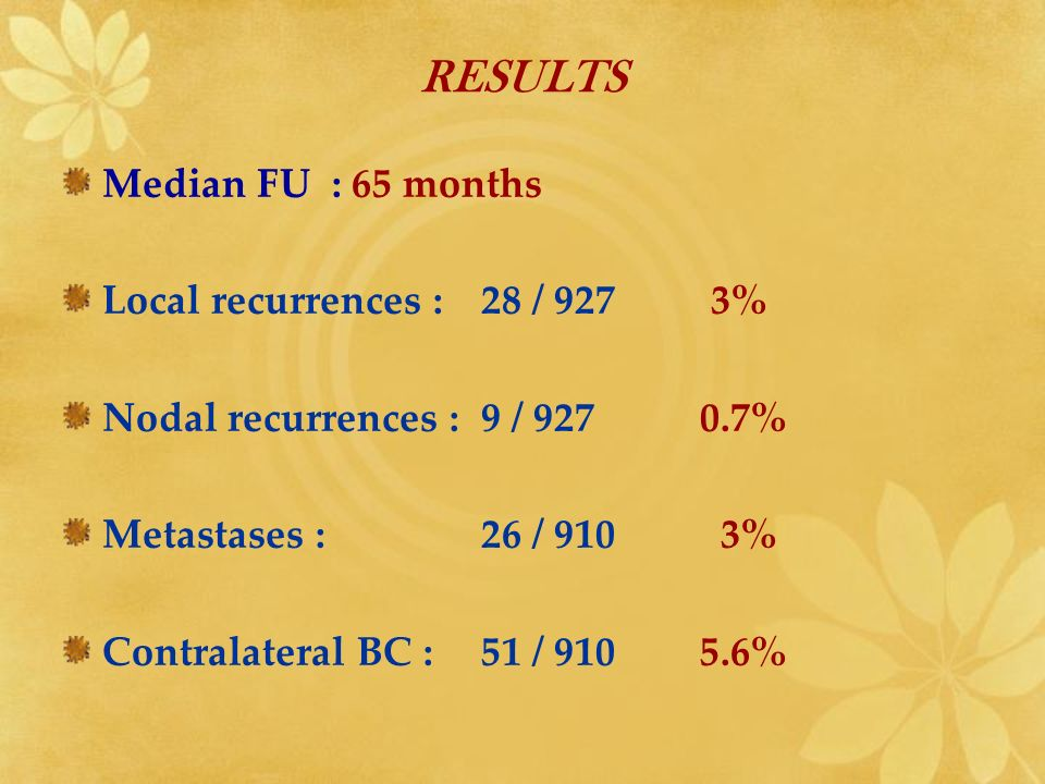 RESULTS Median FU : 65 months Local recurrences : 28 / 927 3%