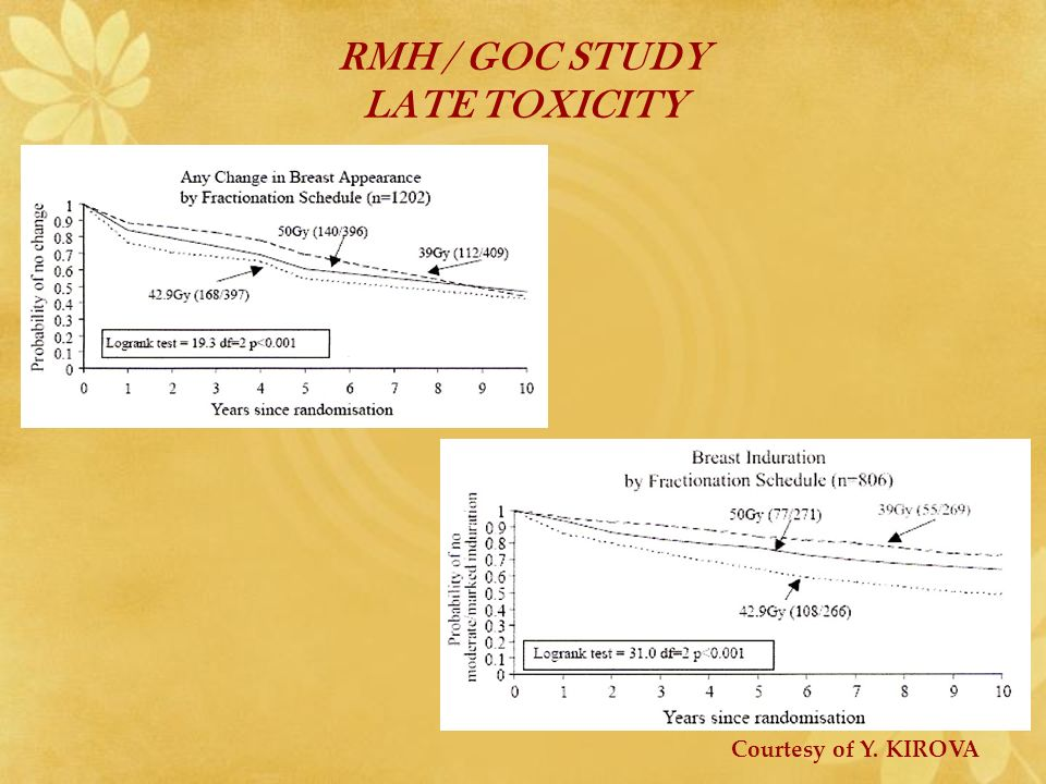 RMH / GOC STUDY LATE TOXICITY