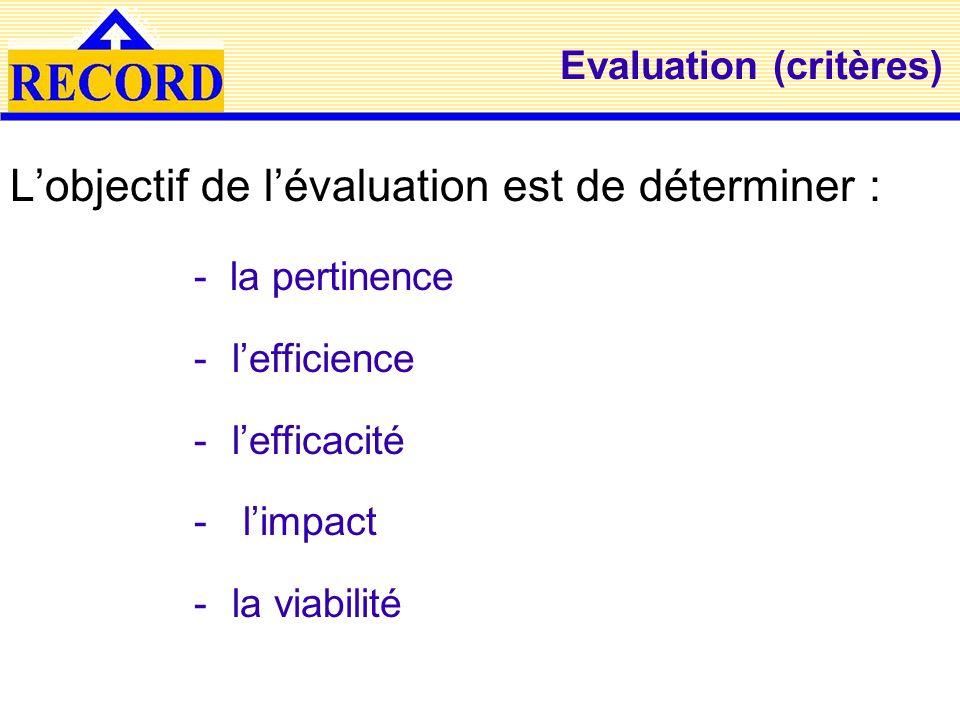 L'objectif de l'évaluation est de déterminer :