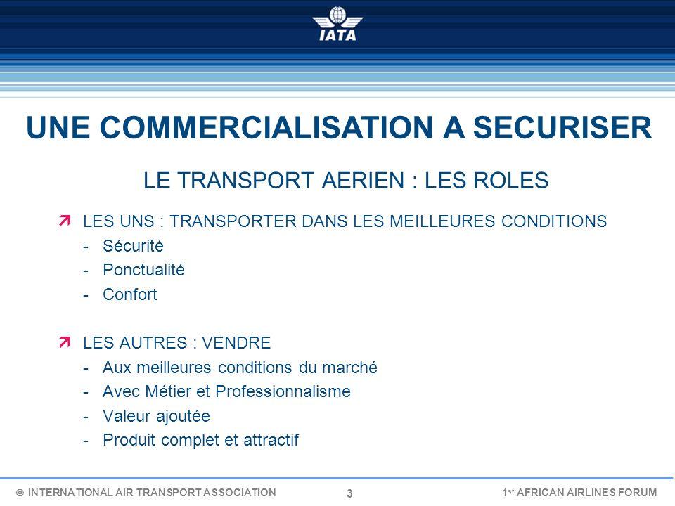 LE TRANSPORT AERIEN : LES ROLES