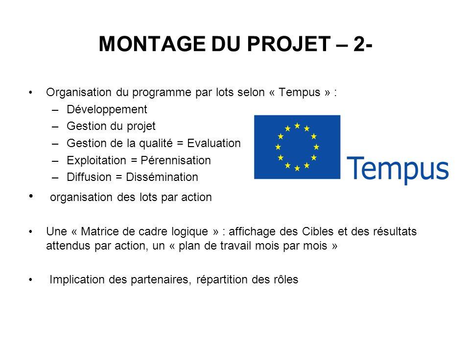 MONTAGE DU PROJET – 2- organisation des lots par action