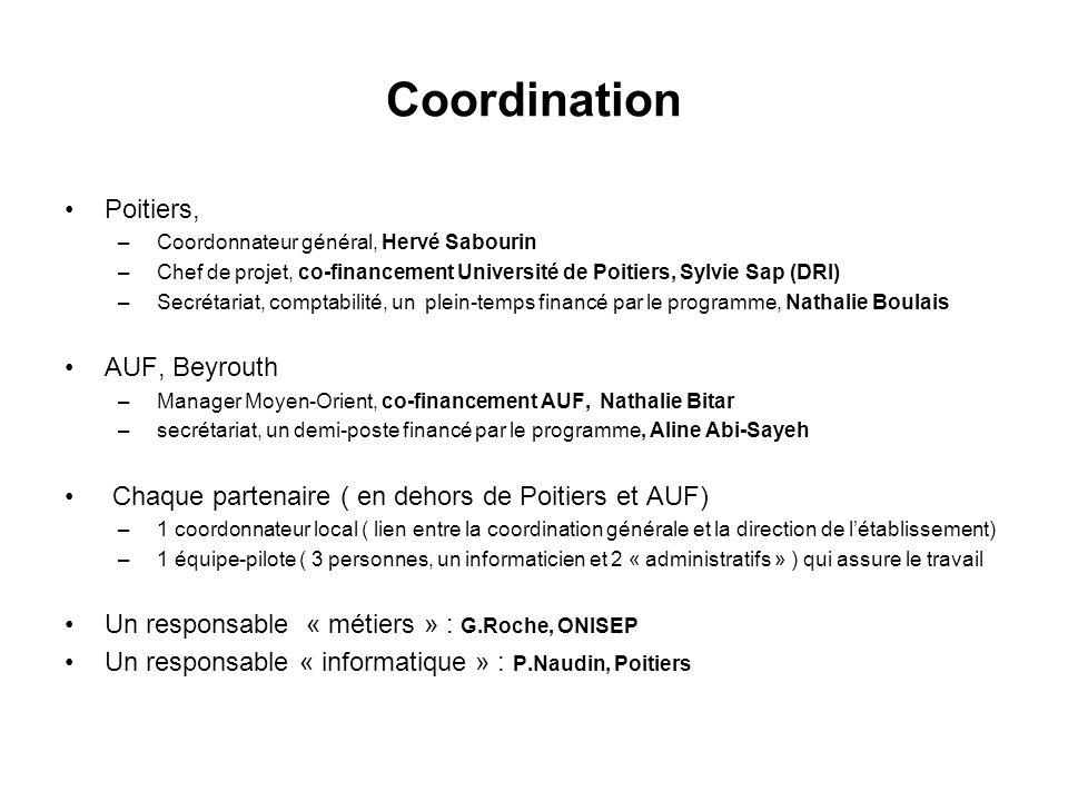 Coordination Poitiers, AUF, Beyrouth
