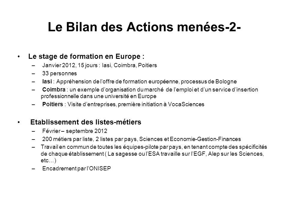 Le Bilan des Actions menées-2-
