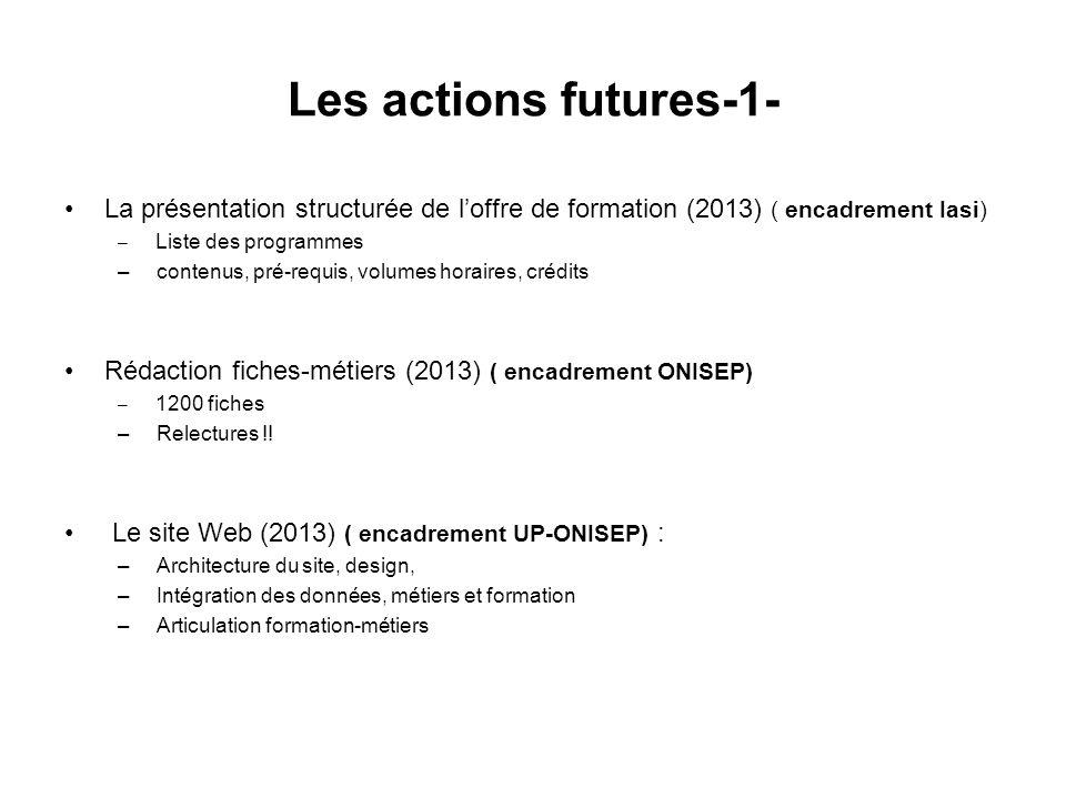 Les actions futures-1- La présentation structurée de l'offre de formation (2013) ( encadrement Iasi)