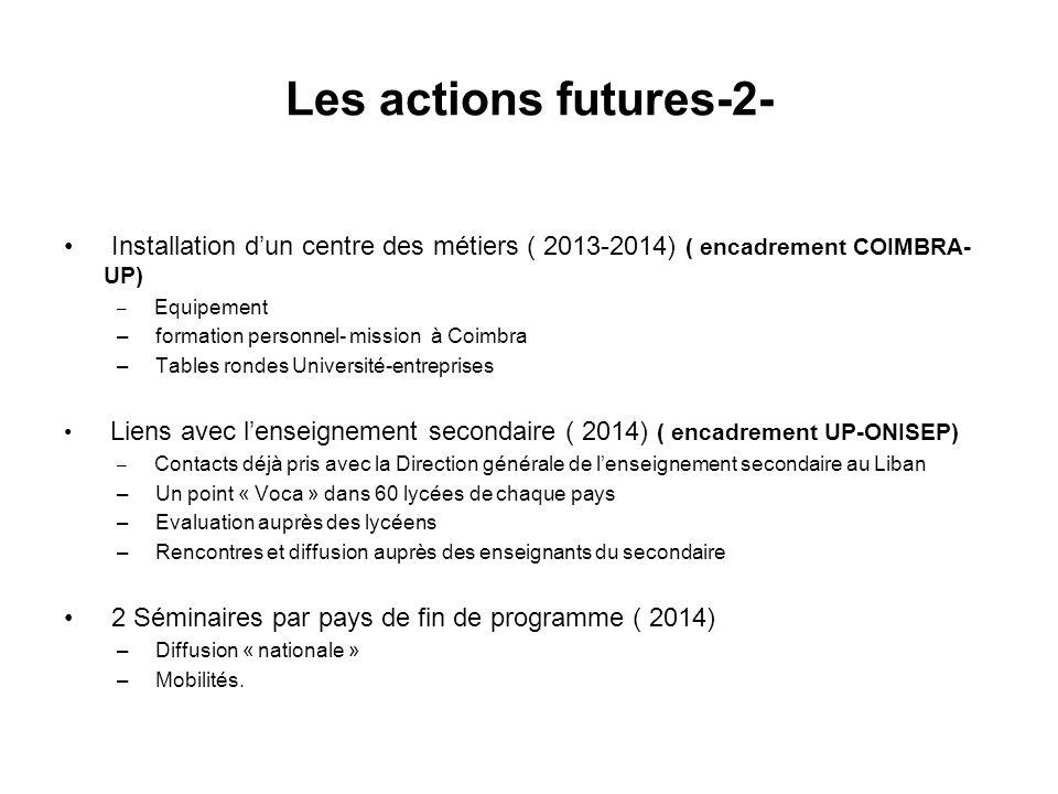Les actions futures-2- Installation d'un centre des métiers ( 2013-2014) ( encadrement COIMBRA-UP) Equipement.
