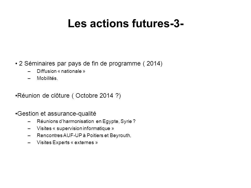 Les actions futures-3- 2 Séminaires par pays de fin de programme ( 2014) Diffusion « nationale » Mobilités.