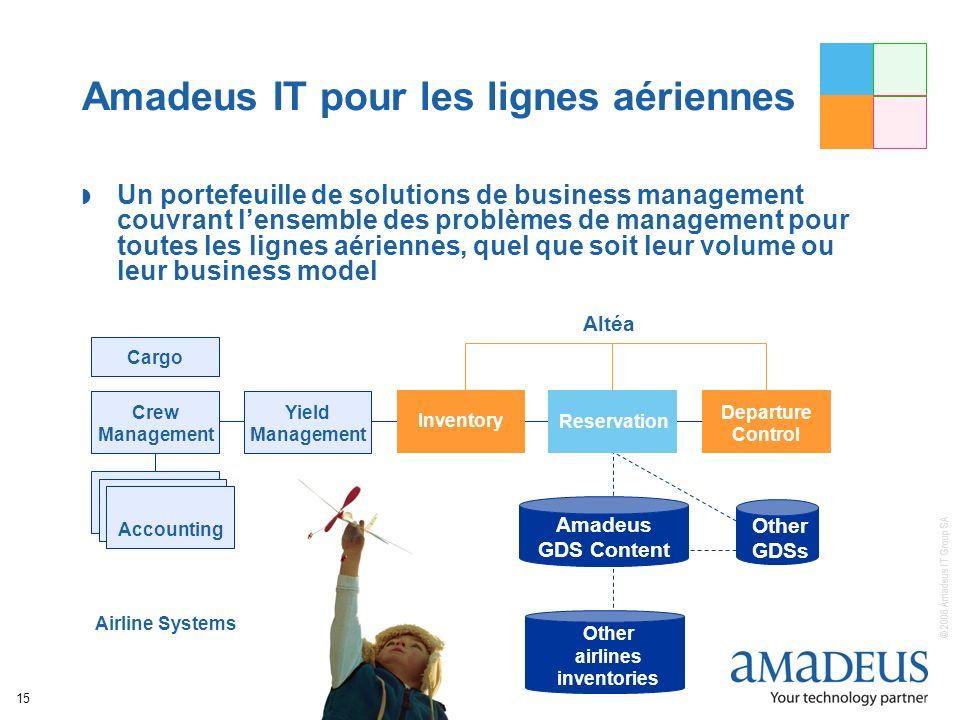 Amadeus IT pour les lignes aériennes