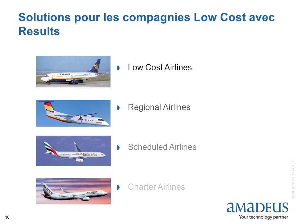 Solutions pour les compagnies Low Cost avec Results