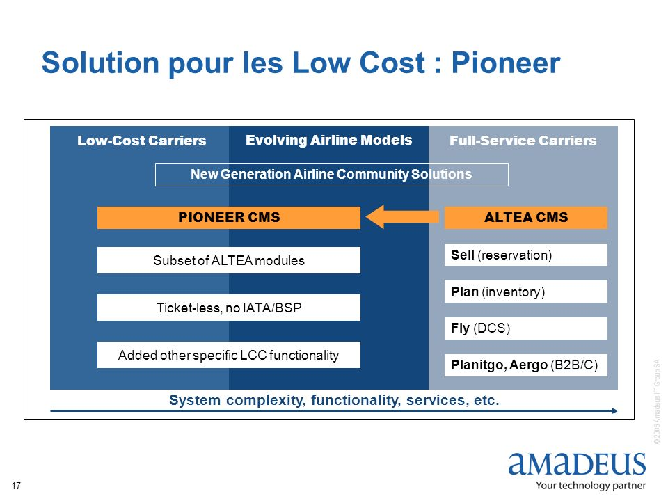 Solution pour les Low Cost : Pioneer