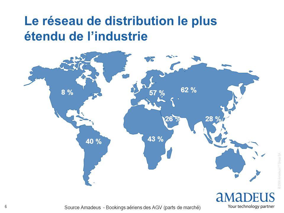 Le réseau de distribution le plus étendu de l'industrie
