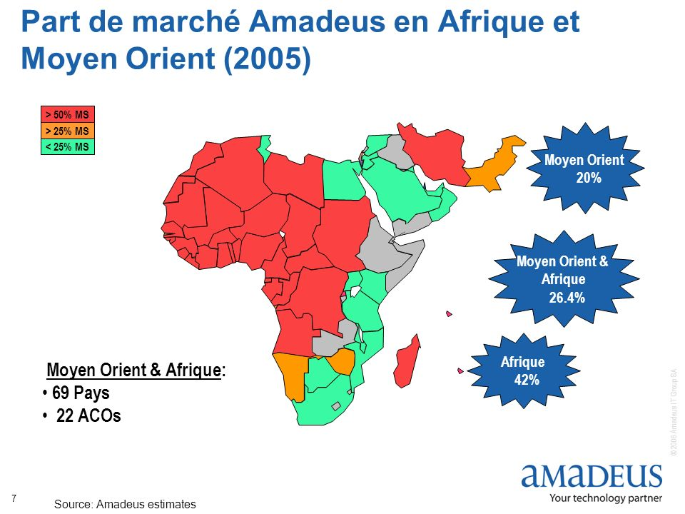 Part de marché Amadeus en Afrique et Moyen Orient (2005)