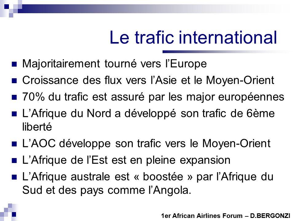 Le trafic international