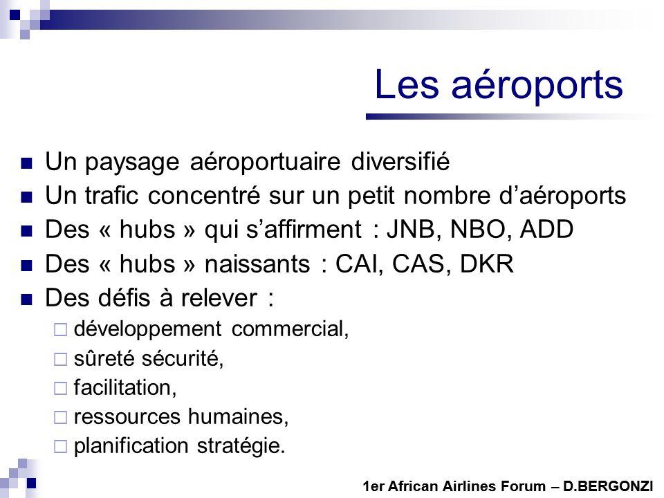 Les aéroports Un paysage aéroportuaire diversifié