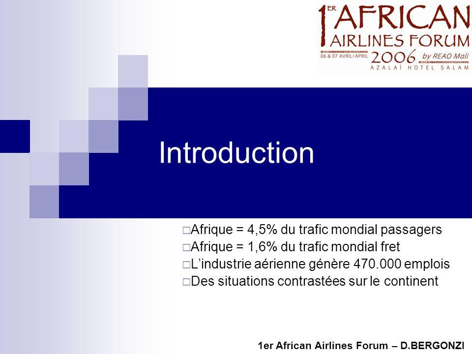Introduction Afrique = 4,5% du trafic mondial passagers