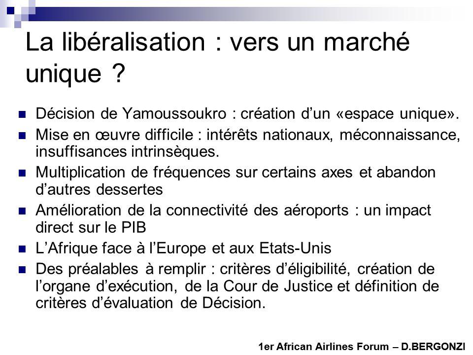 La libéralisation : vers un marché unique
