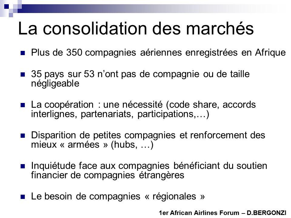 La consolidation des marchés