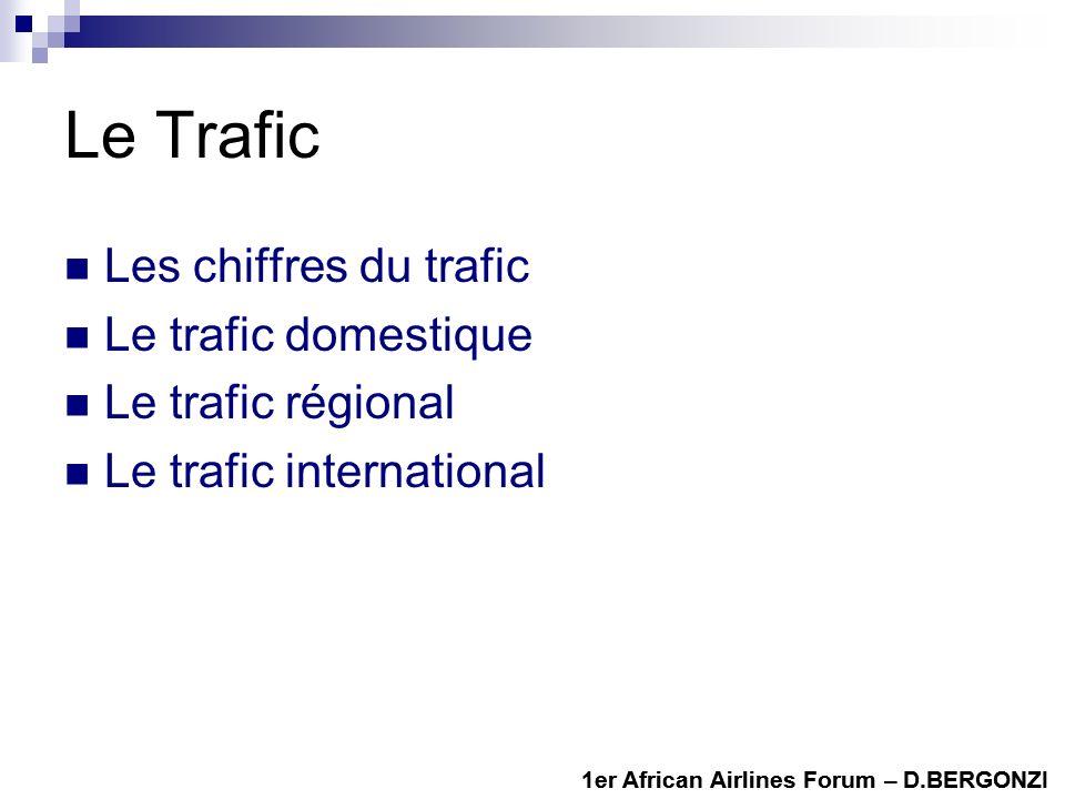 Le Trafic Les chiffres du trafic Le trafic domestique